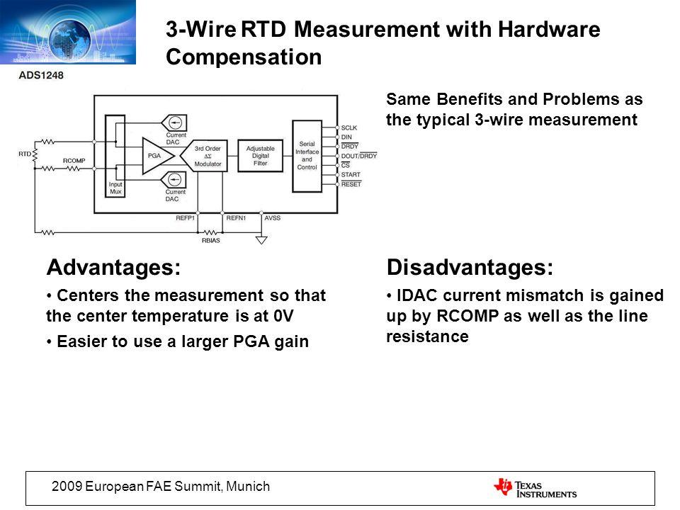 2009 European FAE Summit, Munich 3-Wire RTD Measurement with Hardware Compensation Advantages: Centers the measurement so that the center temperature