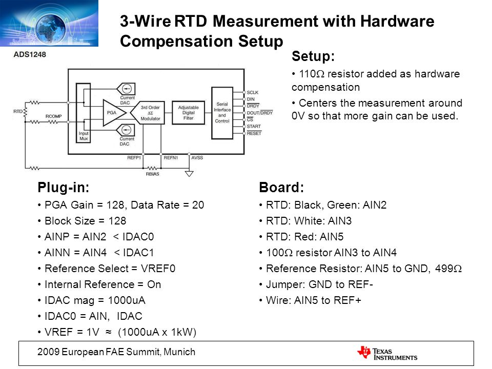 2009 European FAE Summit, Munich 3-Wire RTD Measurement with Hardware Compensation Setup Plug-in: PGA Gain = 128, Data Rate = 20 Block Size = 128 AINP = AIN2 < IDAC0 AINN = AIN4 < IDAC1 Reference Select = VREF0 Internal Reference = On IDAC mag = 1000uA IDAC0 = AIN, IDAC VREF = 1V (1000uA x 1kW) Setup: 110 resistor added as hardware compensation Centers the measurement around 0V so that more gain can be used.