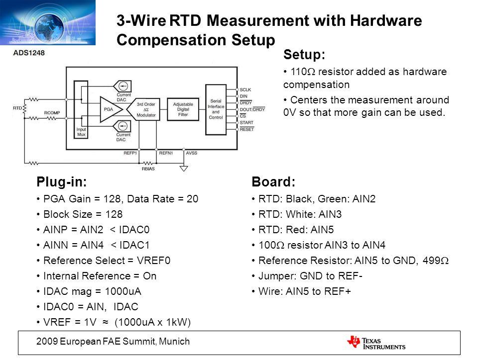 2009 European FAE Summit, Munich 3-Wire RTD Measurement with Hardware Compensation Setup Plug-in: PGA Gain = 128, Data Rate = 20 Block Size = 128 AINP