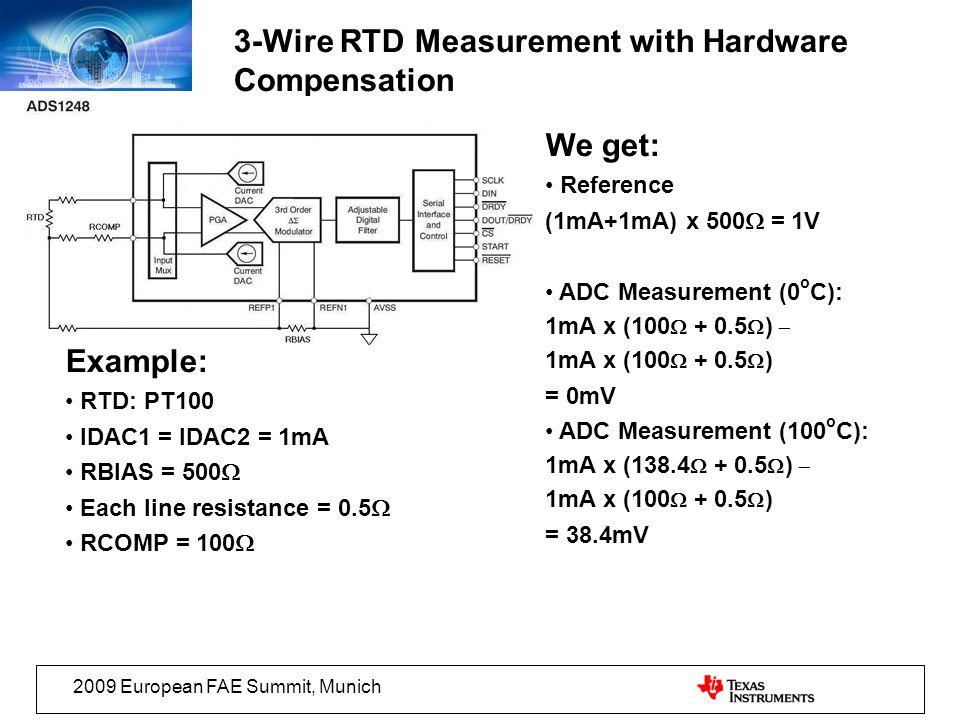 2009 European FAE Summit, Munich 3-Wire RTD Measurement with Hardware Compensation Example: RTD: PT100 IDAC1 = IDAC2 = 1mA RBIAS = 500 Each line resis