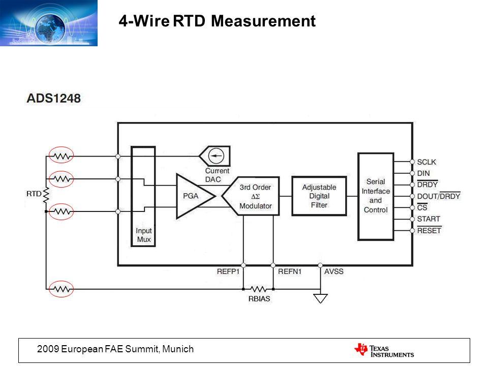 2009 European FAE Summit, Munich 4-Wire RTD Measurement