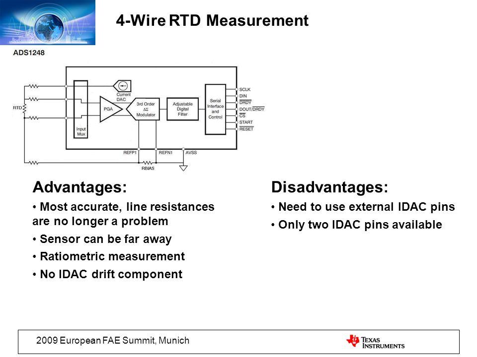 2009 European FAE Summit, Munich 4-Wire RTD Measurement Advantages: Most accurate, line resistances are no longer a problem Sensor can be far away Rat