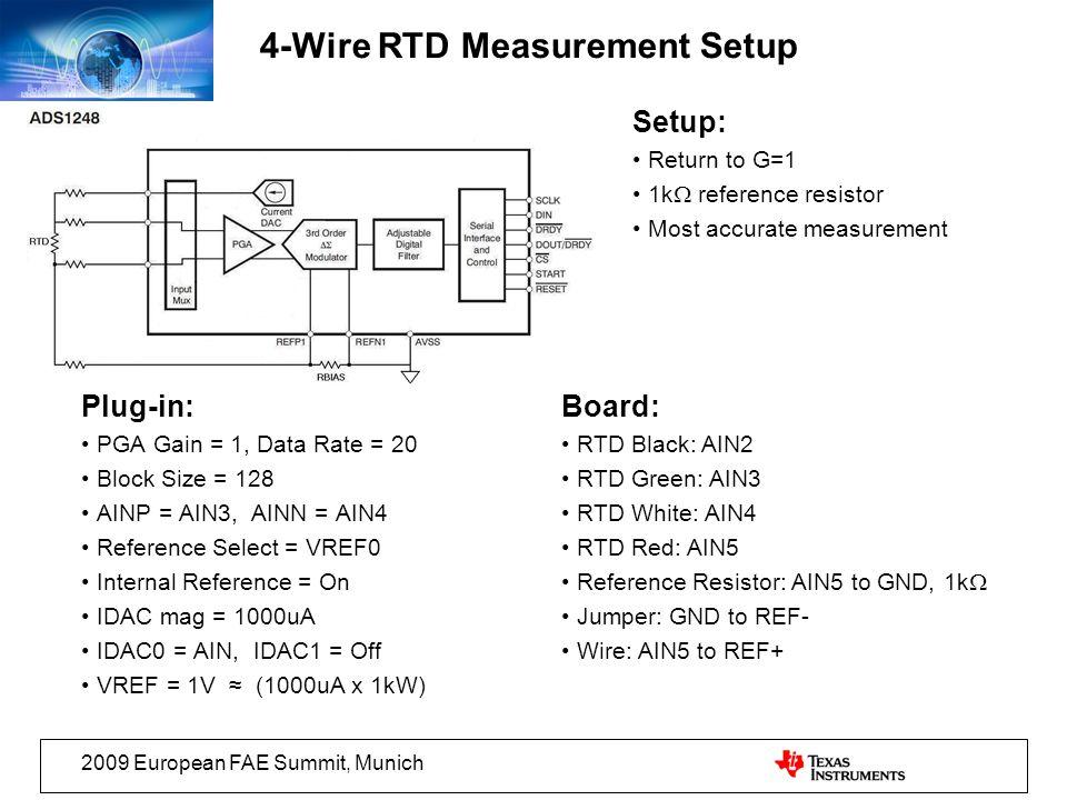 2009 European FAE Summit, Munich 4-Wire RTD Measurement Setup Plug-in: PGA Gain = 1, Data Rate = 20 Block Size = 128 AINP = AIN3, AINN = AIN4 Referenc