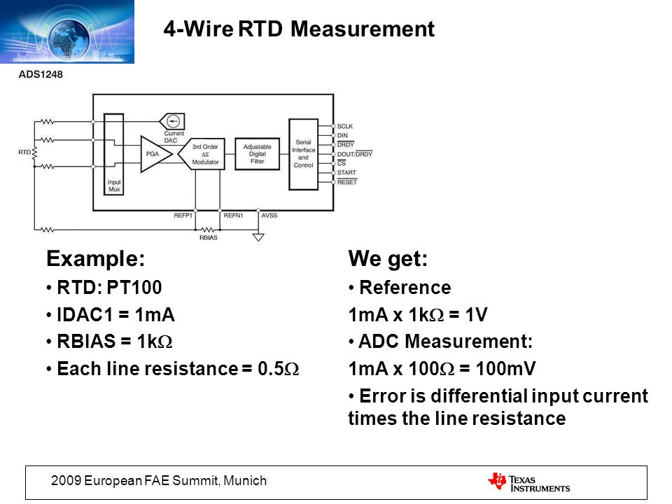 2009 European FAE Summit, Munich 4-Wire RTD Measurement Example: RTD: PT100 IDAC1 = 1mA RBIAS = 1k Each line resistance = 0.5 We get: Reference 1mA x 1k = 1V ADC Measurement: 1mA x 100 = 100mV Error is differential input current times the line resistance