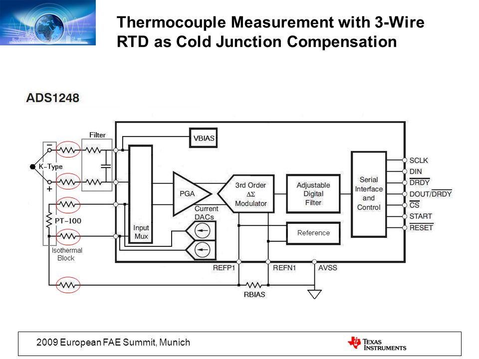 2009 European FAE Summit, Munich Thermocouple Measurement with 3-Wire RTD as Cold Junction Compensation