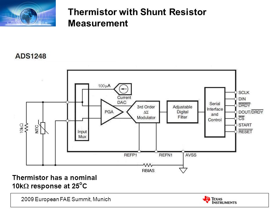 2009 European FAE Summit, Munich Thermistor with Shunt Resistor Measurement Thermistor has a nominal 10k response at 25 o C