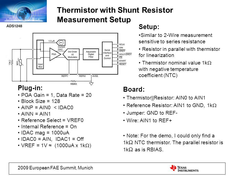 2009 European FAE Summit, Munich Thermistor with Shunt Resistor Measurement Setup Plug-in: PGA Gain = 1, Data Rate = 20 Block Size = 128 AINP = AIN0 <