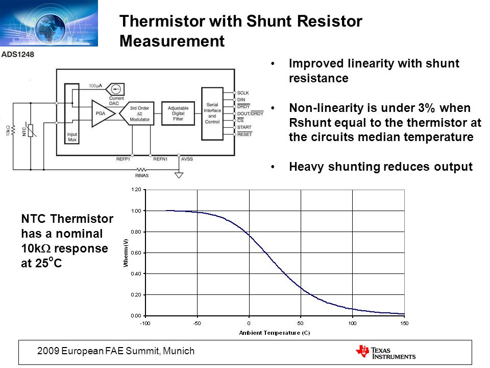 2009 European FAE Summit, Munich Thermistor with Shunt Resistor Measurement Improved linearity with shunt resistance Non-linearity is under 3% when Rshunt equal to the thermistor at the circuits median temperature Heavy shunting reduces output NTC Thermistor has a nominal 10k response at 25 o C