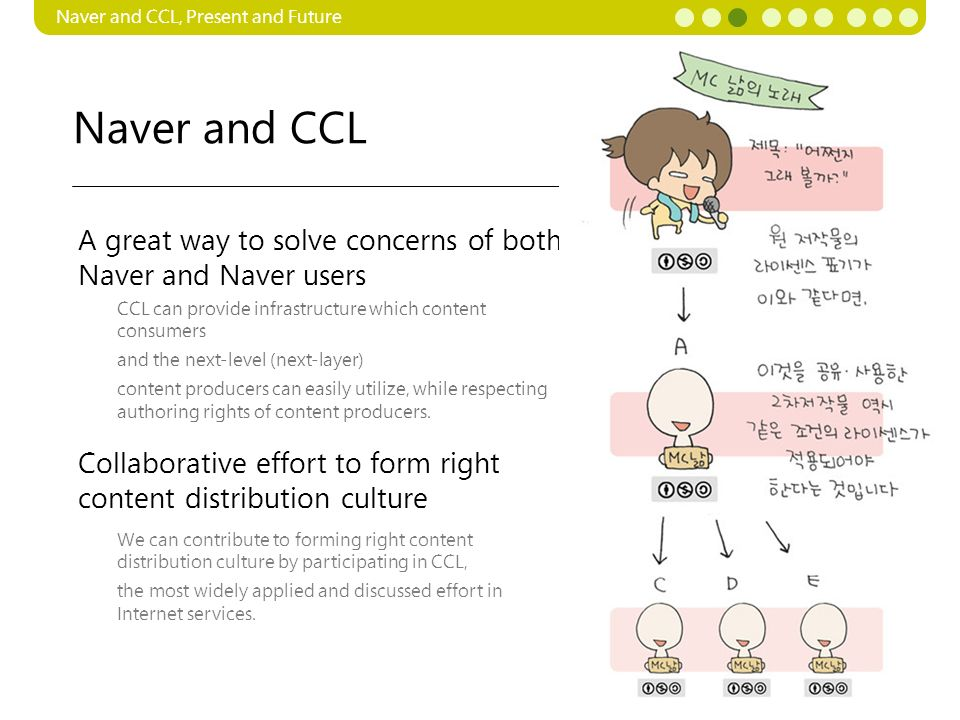 Naver and CCL Naver and CCL, Present and Future CCL can provide infrastructure which content consumers and the next-level (next-layer) content produce