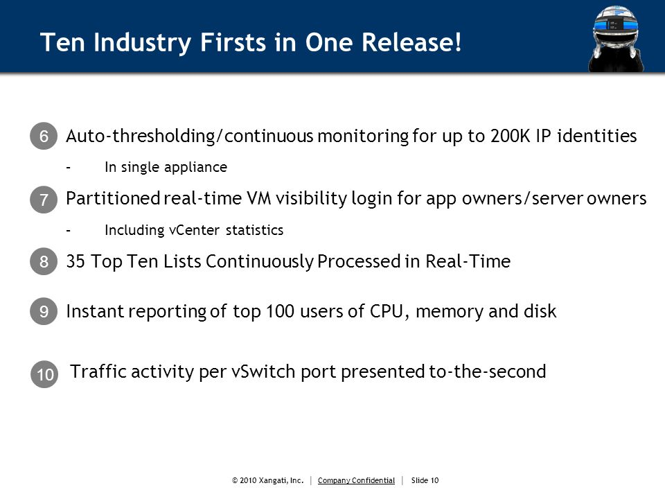 © 2010 Xangati, Inc. Company Confidential Slide 10 Ten Industry Firsts in One Release.