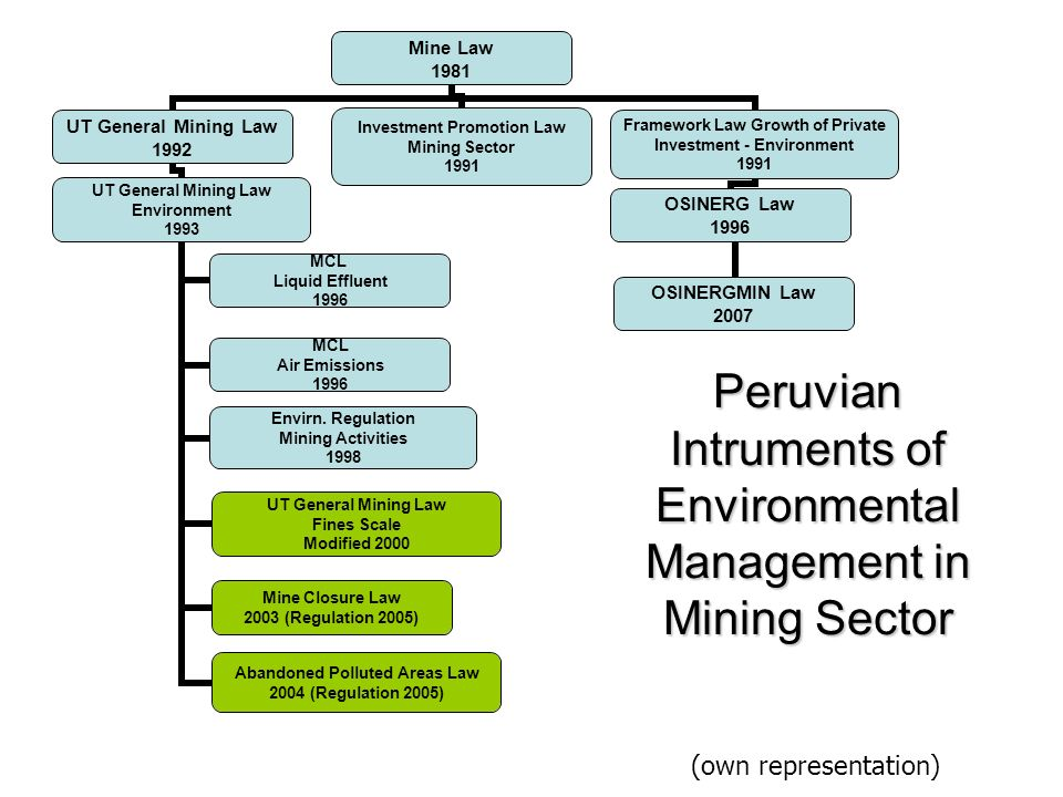 Mine Law 1981 UT General Mining Law 1992 UT General Mining Law Environment 1993 Envirn.