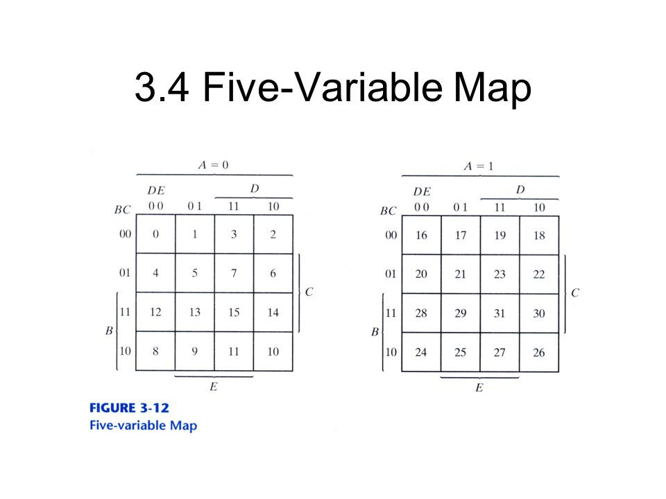 3.4 Five-Variable Map