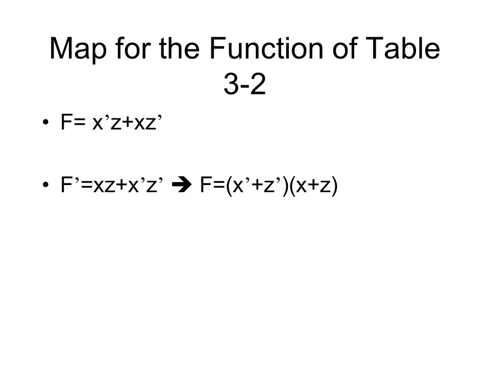 Map for the Function of Table 3-2 F= x z+xz F =xz+x z F=(x +z )(x+z)
