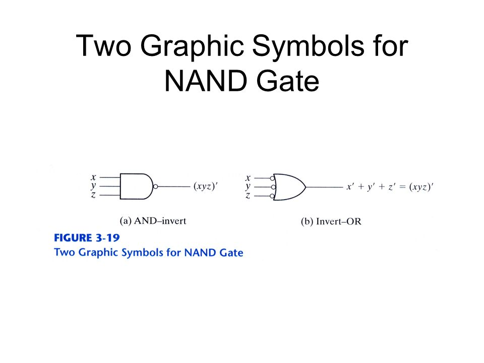 Two Graphic Symbols for NAND Gate