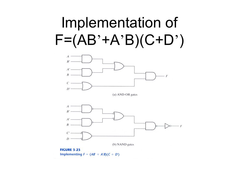 Implementation of F=(AB +A B)(C+D )
