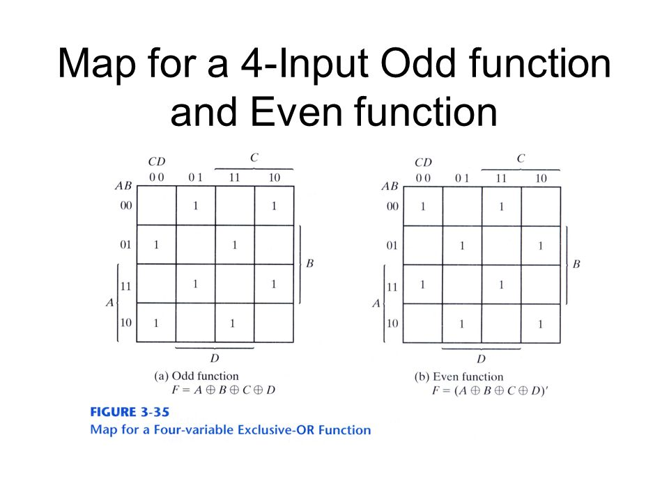 Map for a 4-Input Odd function and Even function