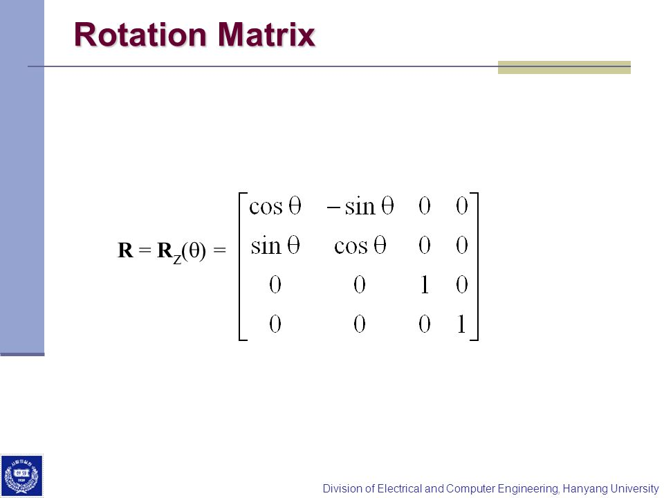 Division of Electrical and Computer Engineering, Hanyang University Rotation Matrix R = R z ( ) =