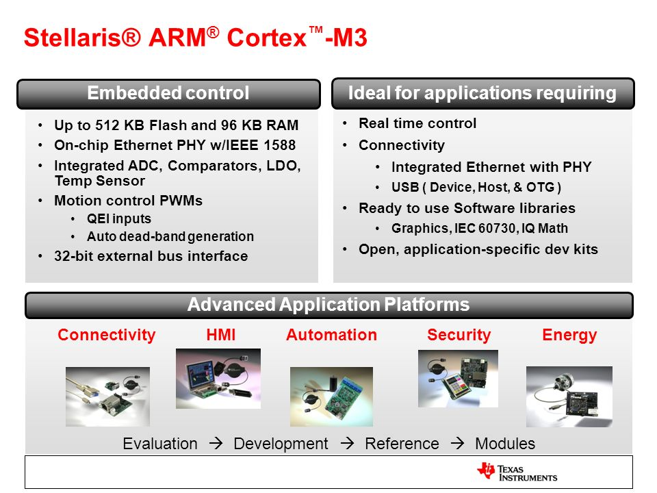 5 TMS570 – a good fit for Transportation & Safety Automotive Safety Systems Avionics Railway High performance real time control using model based development flows Performance in harsh environments Safety certification and high reliability And… Scalability System cost constraints Software re-use and portability Ideal for applications requiring ARM Cortex-R4F floating-point CPU available today up to 160MHz going to 200+MHz Developed specifically for safety critical systems and SIL3 certified by exida Scalable roadmap of embedded Flash MCUs going up to 4MB Support for fast engineering ramp and time to market Safety Critical Features TMS570 – ARM ® Cortex -R4 Offroad Vehicles Hybrid & Electric Vehicles