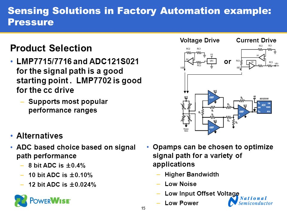 15 Sensing Solutions in Factory Automation example: Pressure Product Selection LMP7715/7716 and ADC121S021 for the signal path is a good starting poin