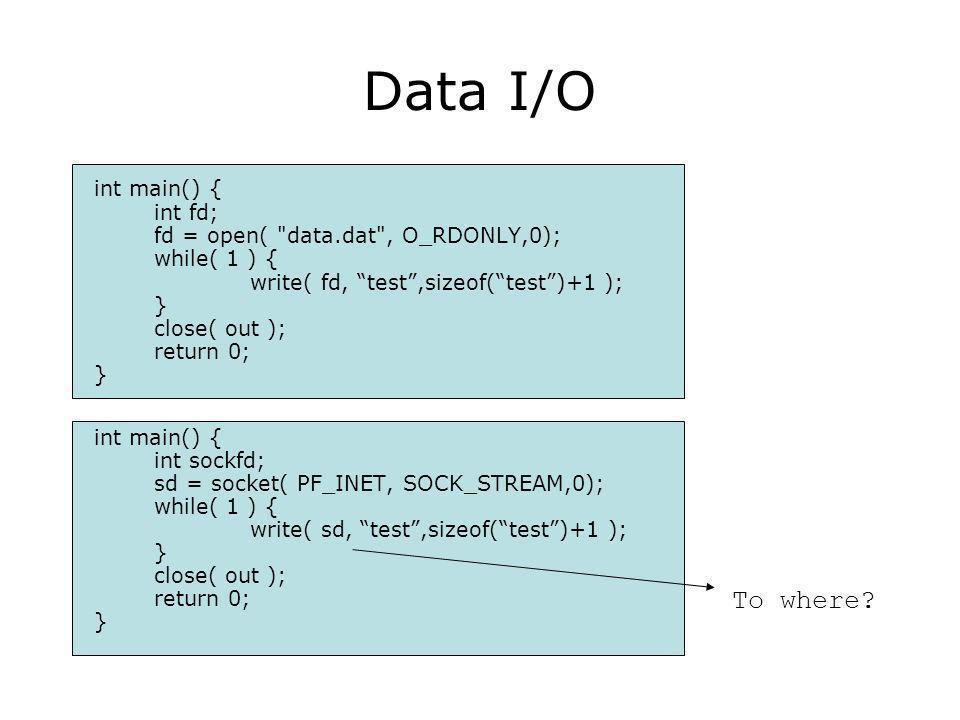 Data I/O int main() { int fd; fd = open( data.dat , O_RDONLY,0); while( 1 ) { write( fd, test,sizeof(test)+1 ); } close( out ); return 0; } int main() { int sockfd; sd = socket( PF_INET, SOCK_STREAM,0); while( 1 ) { write( sd, test,sizeof(test)+1 ); } close( out ); return 0; } To where?