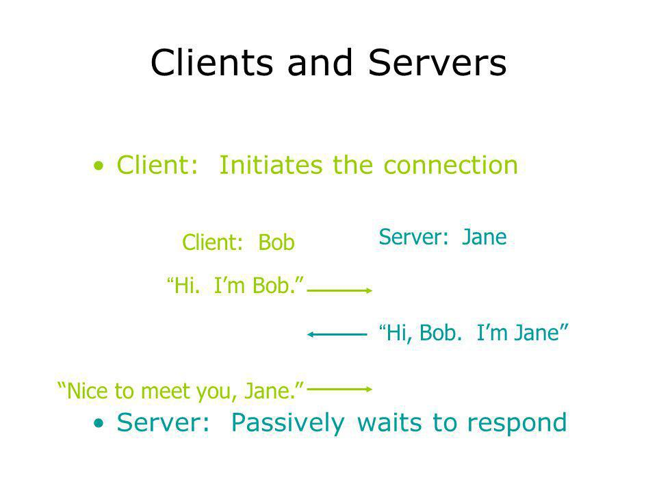 Client: Initiates the connection Server: Passively waits to respond Clients and Servers Client: Bob Hi. Im Bob. Nice to meet you, Jane. Server: Jane H