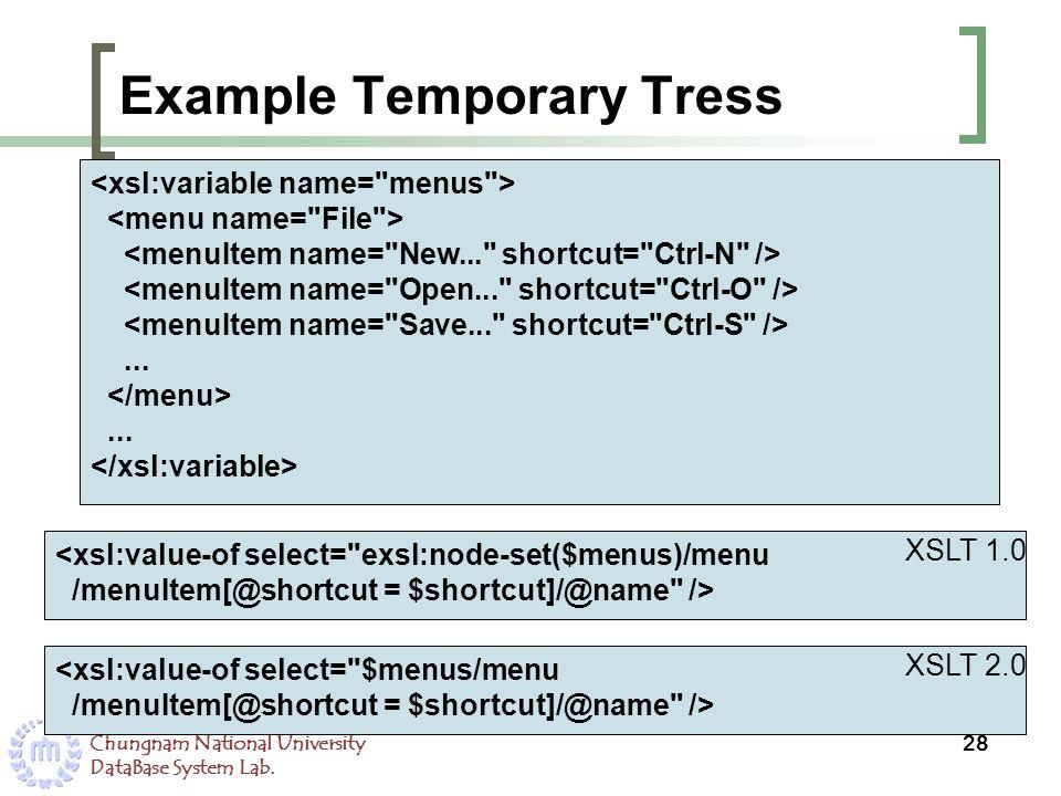 Chungnam National University DataBase System Lab. Example Temporary Tress 28...... <xsl:value-of select=