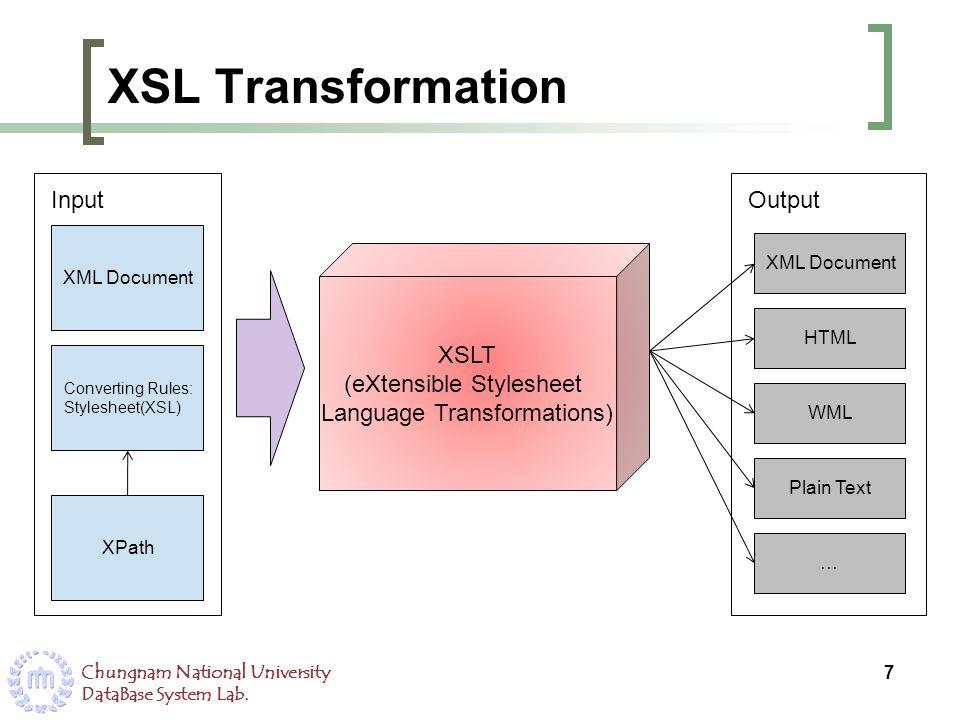 Chungnam National University DataBase System Lab. XSL Transformation 7 XSLT (eXtensible Stylesheet Language Transformations) Input XML Document Conver