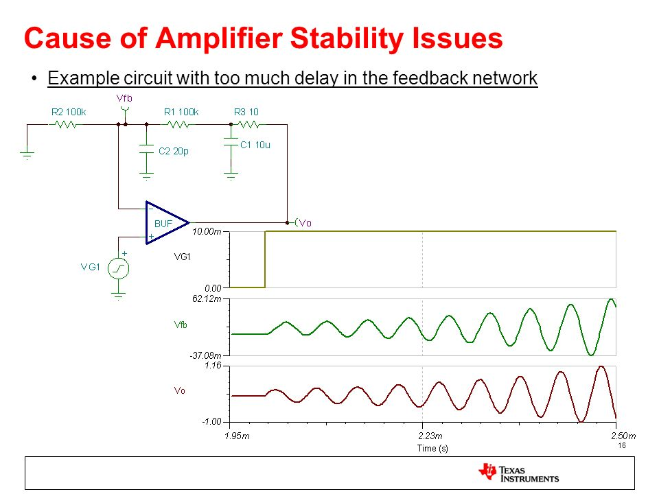 16 Cause of Amplifier Stability Issues Example circuit with too much delay in the feedback network