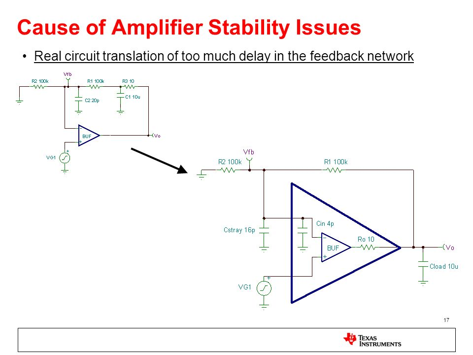 17 Cause of Amplifier Stability Issues Real circuit translation of too much delay in the feedback network