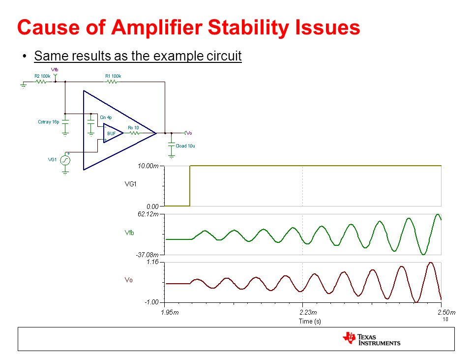 18 Cause of Amplifier Stability Issues Same results as the example circuit
