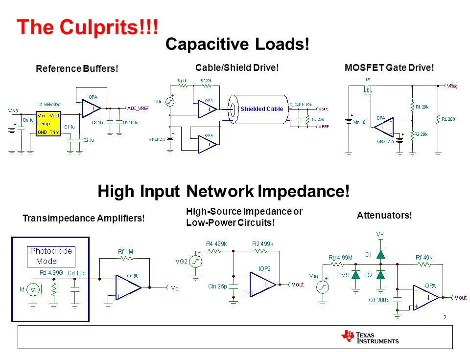 2 The Culprits!!! Capacitive Loads! High Input Network Impedance! Transimpedance Amplifiers! Reference Buffers! Cable/Shield Drive! MOSFET Gate Drive!