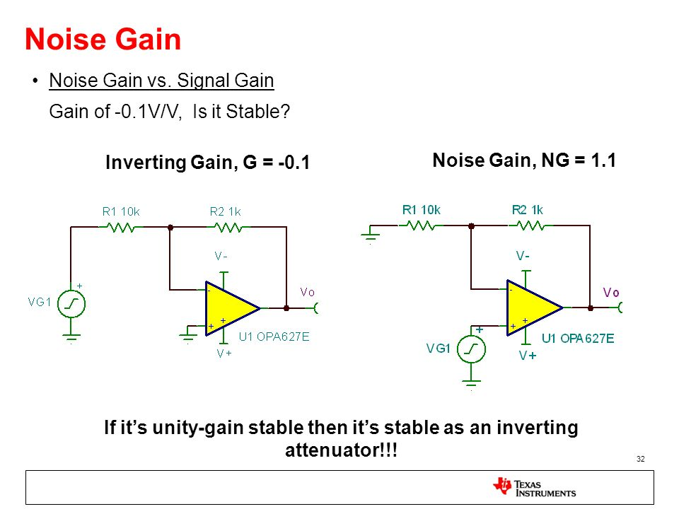 32 Noise Gain Noise Gain vs. Signal Gain Gain of -0.1V/V, Is it Stable? Inverting Gain, G = -0.1 If its unity-gain stable then its stable as an invert