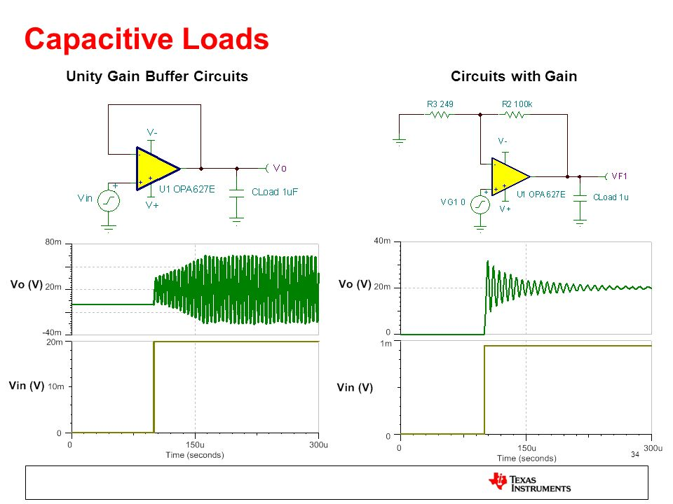 34 Capacitive Loads Unity Gain Buffer Circuits Circuits with Gain