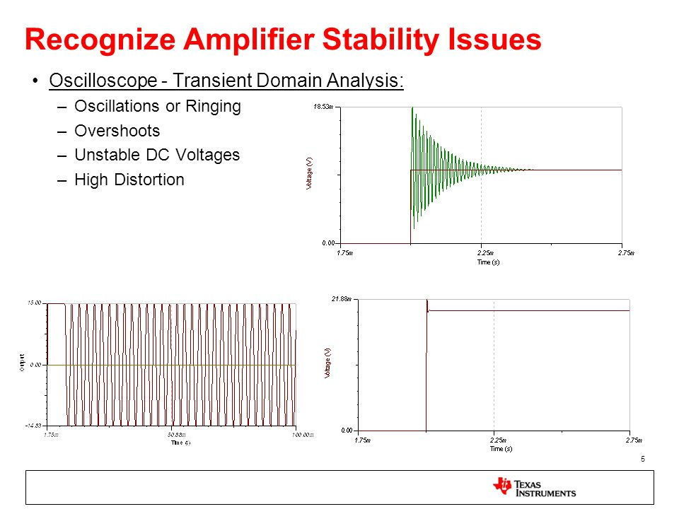 5 Recognize Amplifier Stability Issues Oscilloscope - Transient Domain Analysis: –Oscillations or Ringing –Overshoots –Unstable DC Voltages –High Dist
