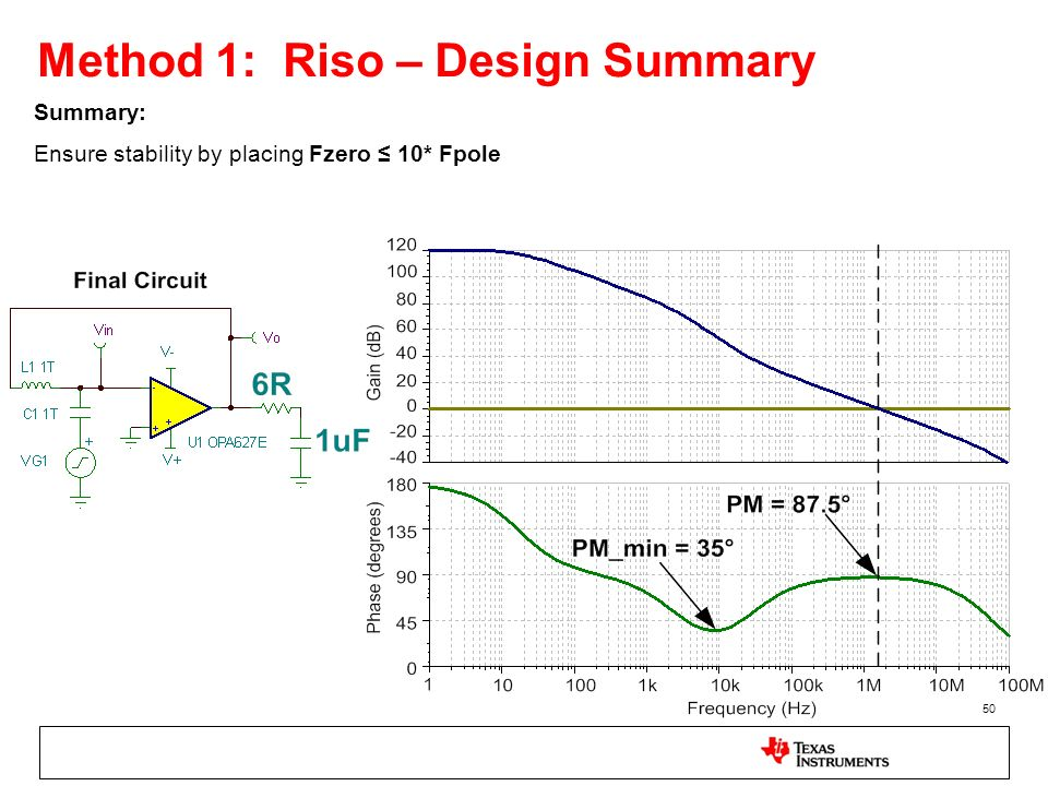 50 Method 1: Riso – Design Summary Summary: Ensure stability by placing Fzero 10* Fpole