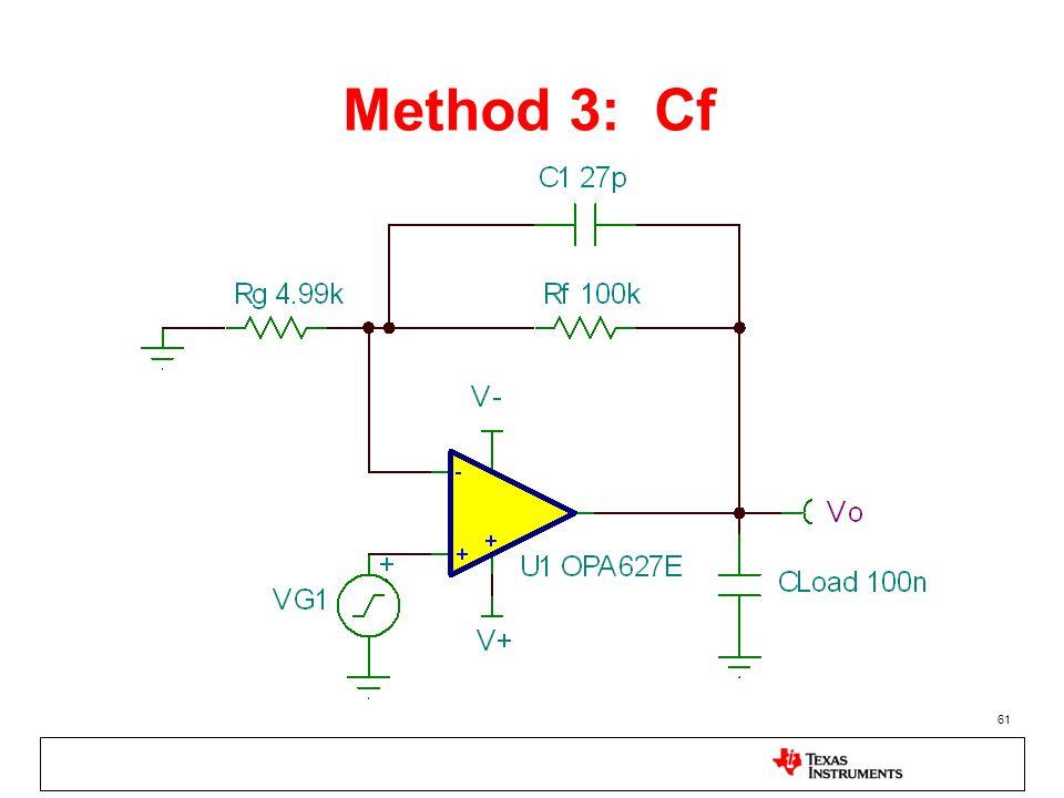 61 Method 3: Cf