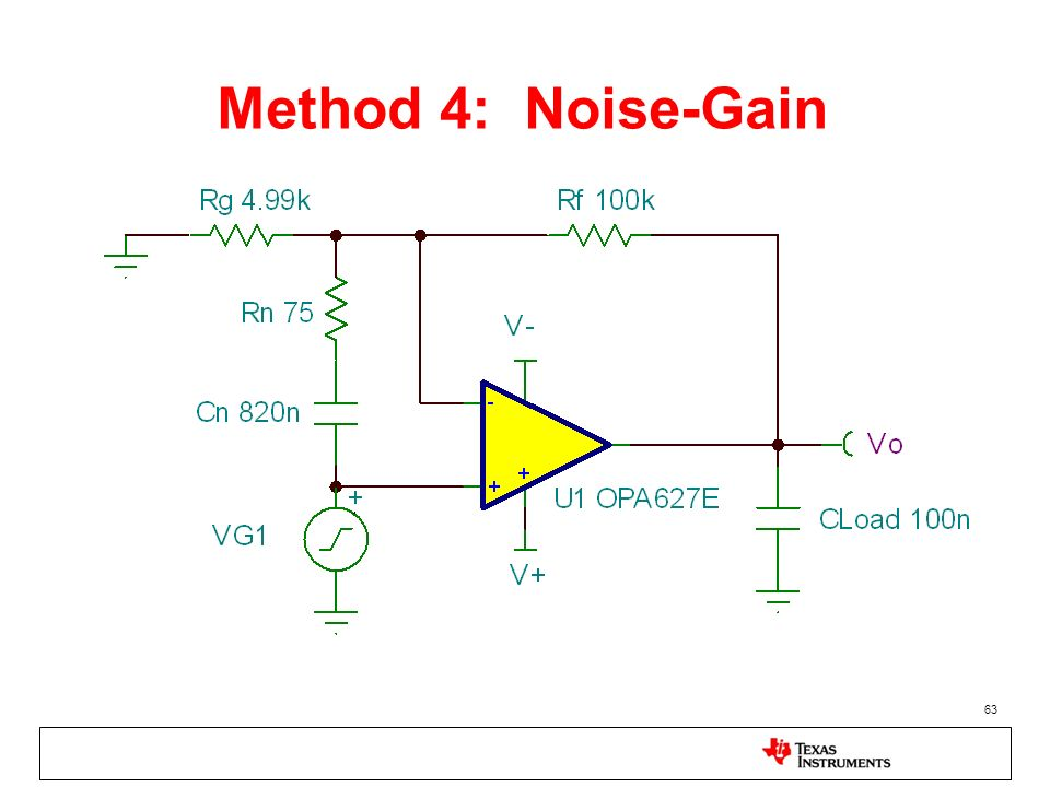 63 Method 4: Noise-Gain