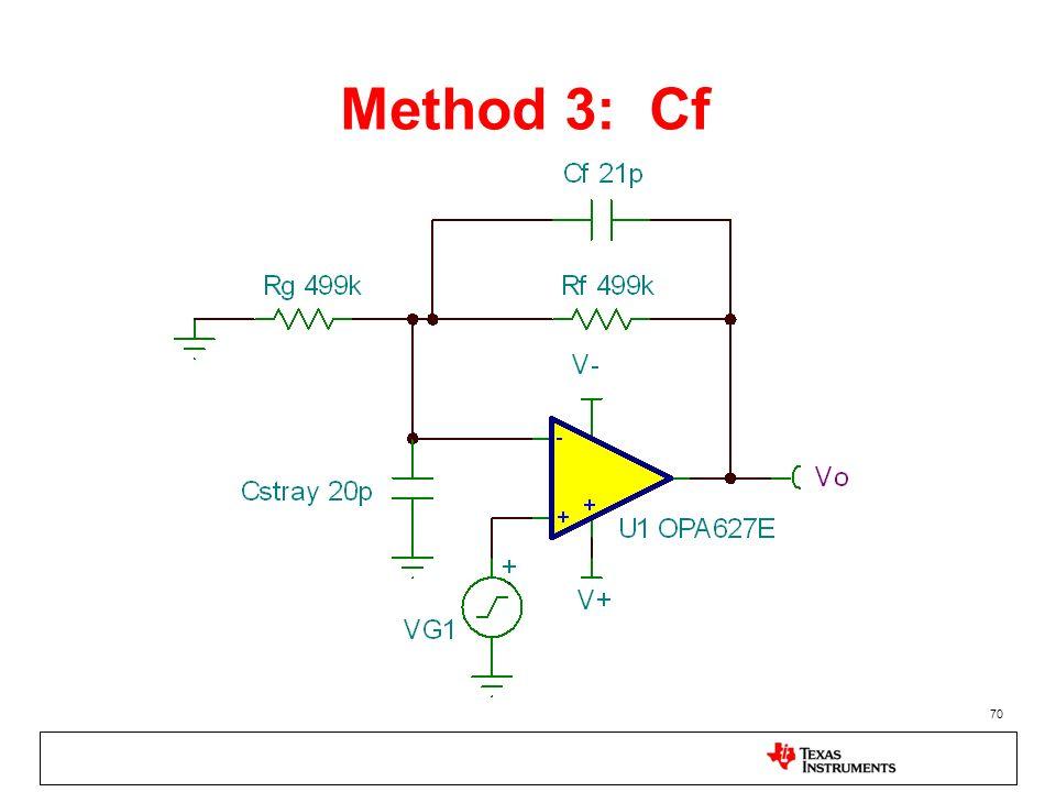 70 Method 3: Cf