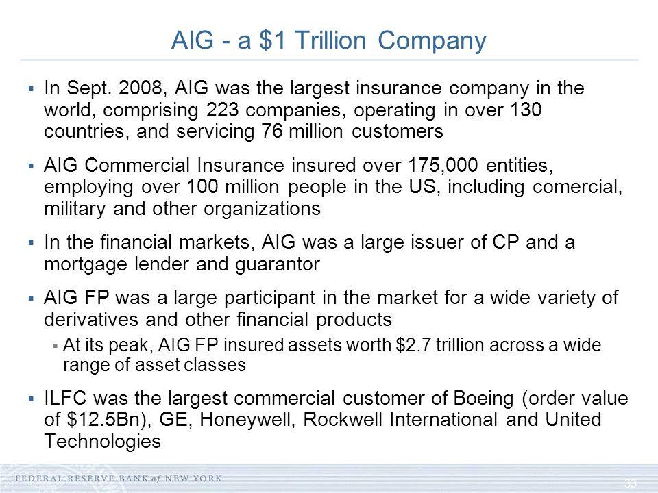 33 AIG - a $1 Trillion Company In Sept.