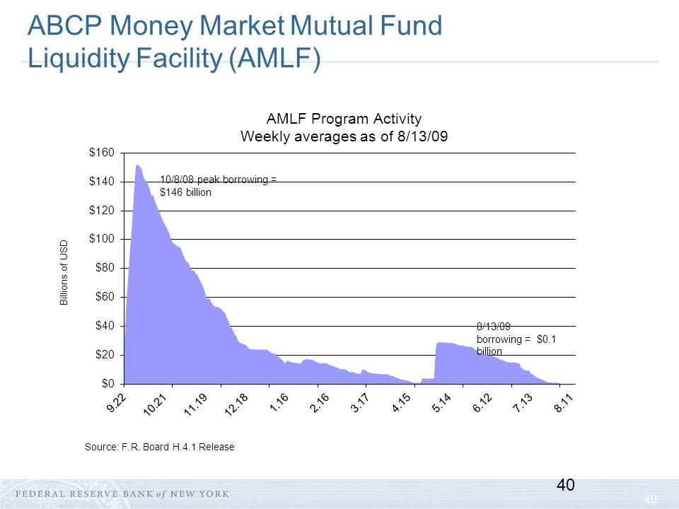 40 ABCP Money Market Mutual Fund Liquidity Facility (AMLF)