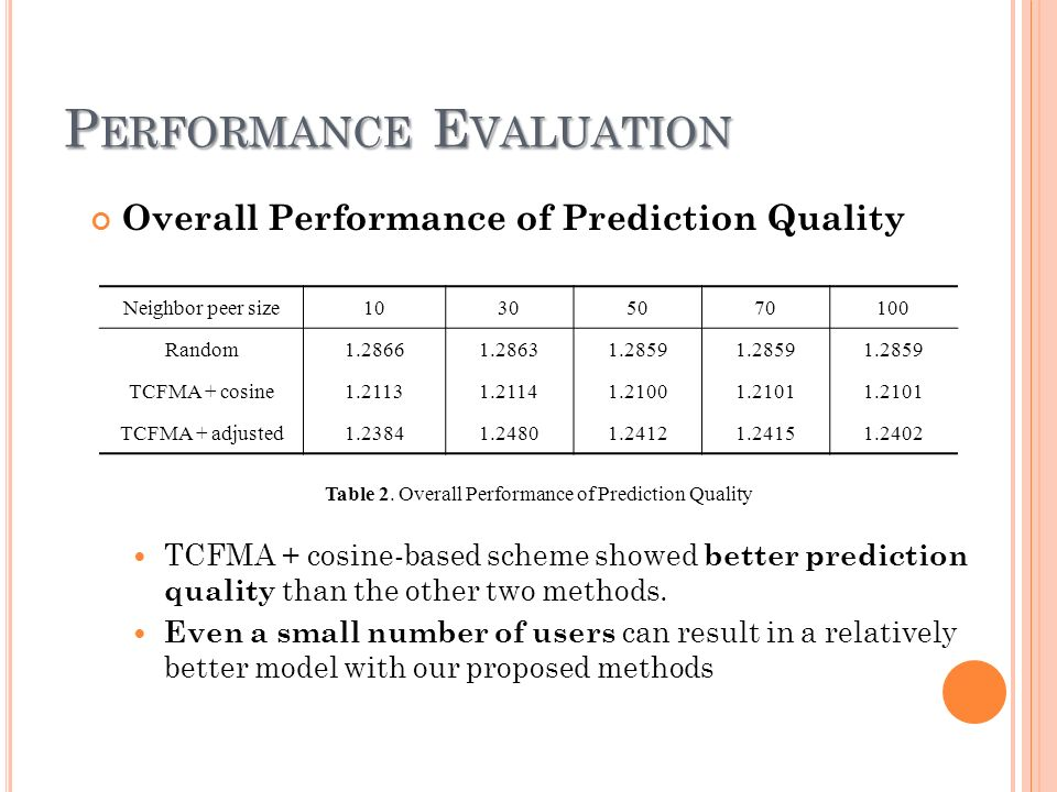 P ERFORMANCE E VALUATION Overall Performance of Prediction Quality TCFMA + cosine-based scheme showed better prediction quality than the other two methods.