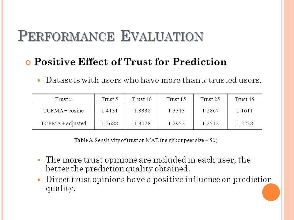 P ERFORMANCE E VALUATION Positive Effect of Trust for Prediction Datasets with users who have more than x trusted users.