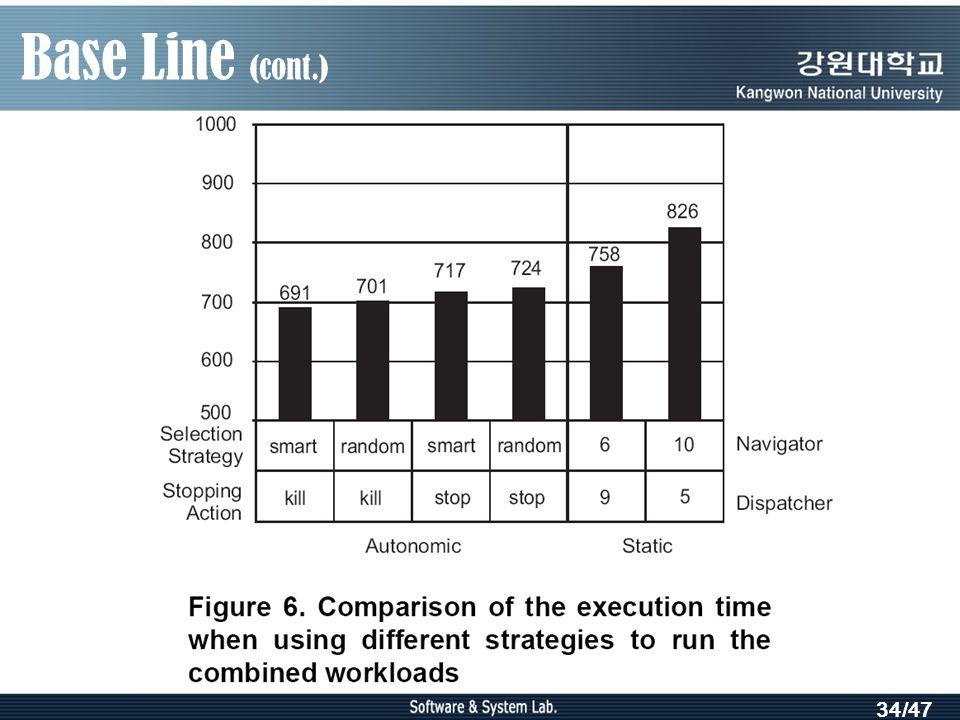 34/47 Base Line (cont.)
