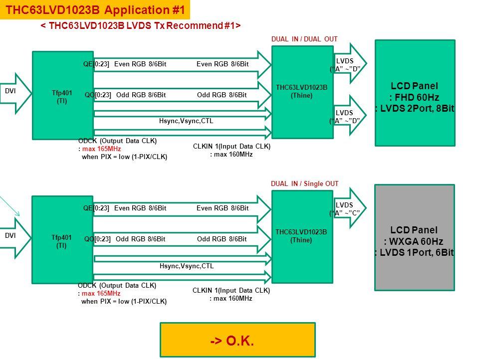 Tfp401 (TI) THC63LVD1023B (Thine) DVI ODCK (Output Data CLK) : max 165MHz when PIX = low (1-PIX/CLK) Even RGB 8/6Bit Odd RGB 8/6Bit CLKIN 1(Input Data