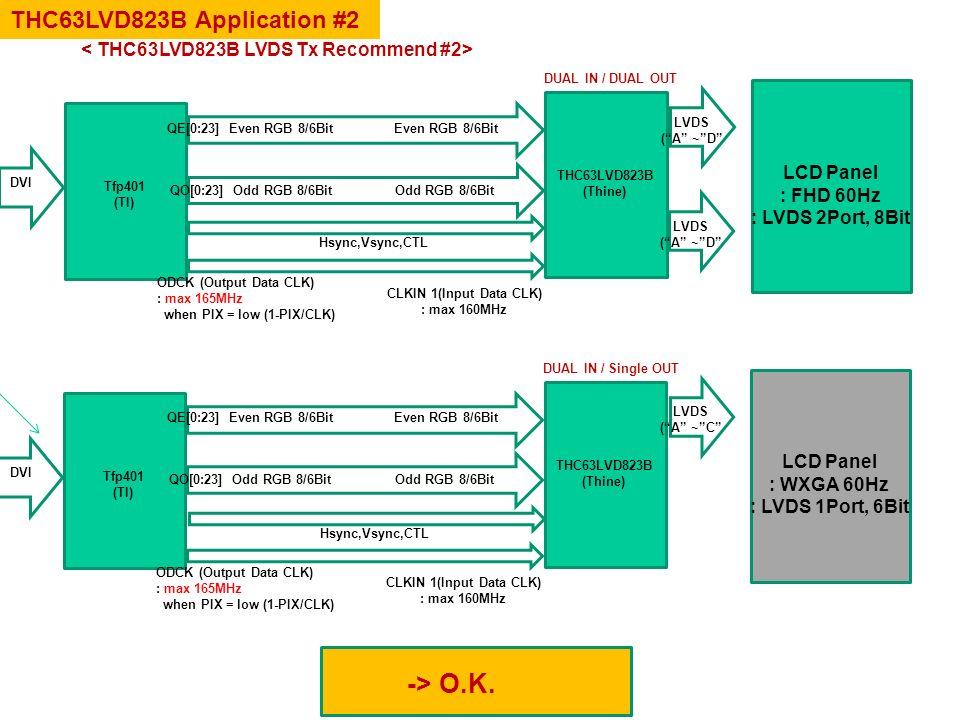 Tfp401 (TI) THC63LVD823B (Thine) DVI ODCK (Output Data CLK) : max 165MHz when PIX = low (1-PIX/CLK) Even RGB 8/6Bit Odd RGB 8/6Bit CLKIN 1(Input Data