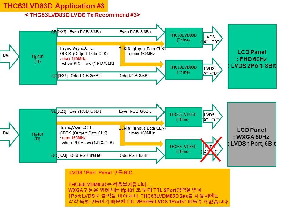 Tfp401 (TI) THC63LVD83D (Thine) DVI ODCK (Output Data CLK) : max 165MHz when PIX = low (1-PIX/CLK) Even RGB 8/6Bit Odd RGB 8/6Bit CLKIN 1(Input Data C