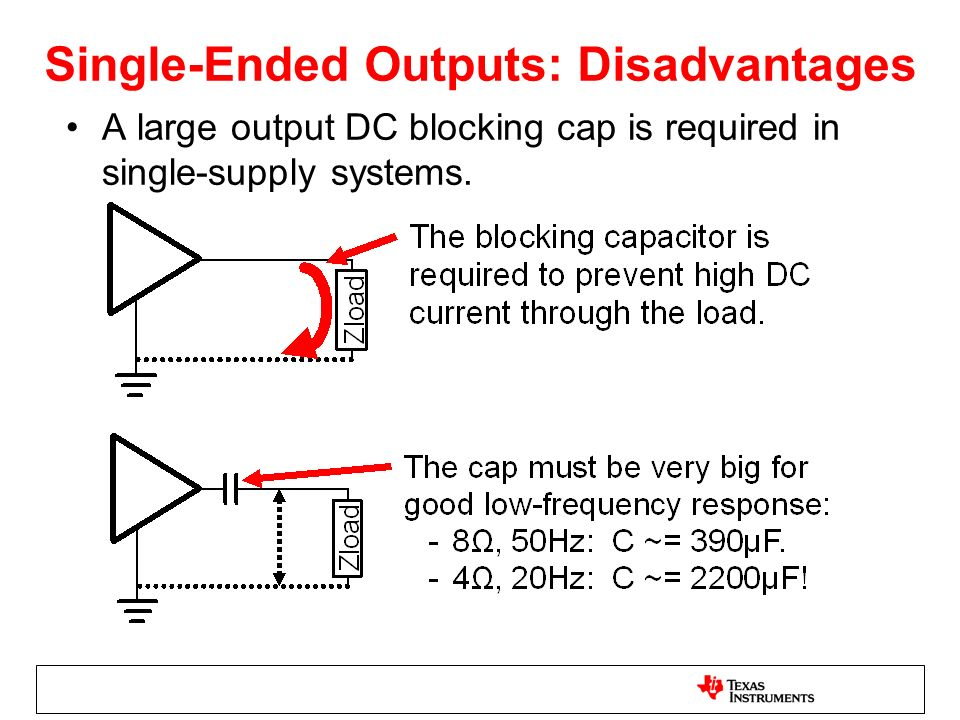 Single-Ended Outputs: Disadvantages A large output DC blocking cap is required in single-supply systems.