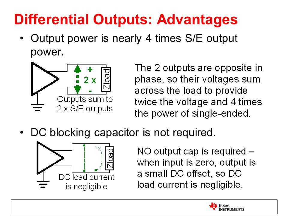 Differential Outputs: Advantages Output power is nearly 4 times S/E output power. DC blocking capacitor is not required.