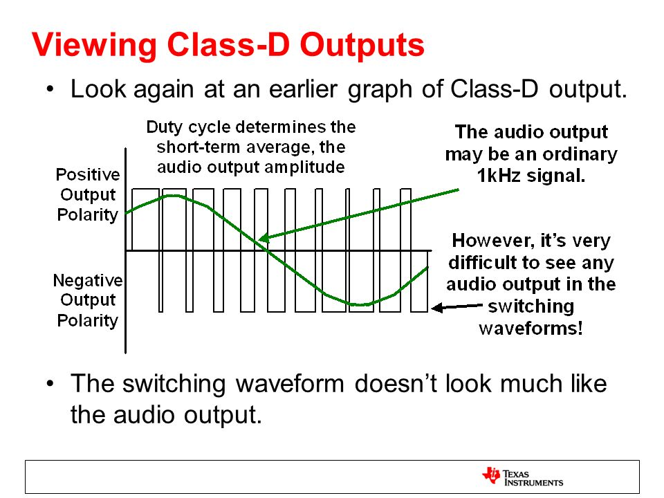 Viewing Class-D Outputs Look again at an earlier graph of Class-D output. The switching waveform doesnt look much like the audio output.