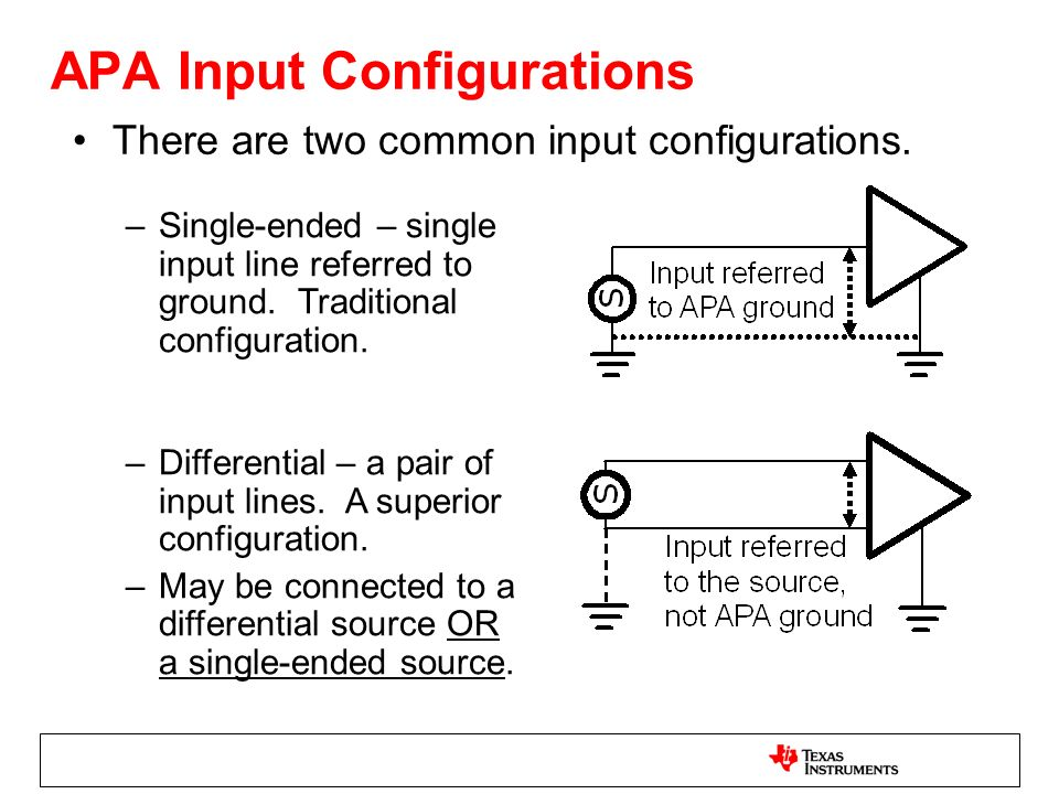 BD Modulation Waveforms As input increases, output duty cycles are modulated in opposite phase to produce a net load voltage at twice the switching frequency.